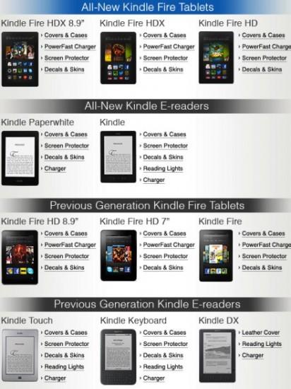 2014年6月,美国亚马逊海淘Kindle,最新配件优惠券