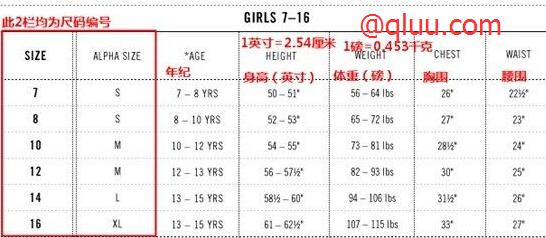 海淘牛仔裤尺码表,尺码对照表,以李维斯为例