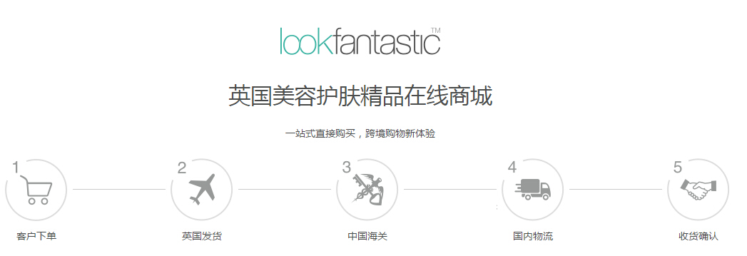 LookFantastic直邮攻略2016