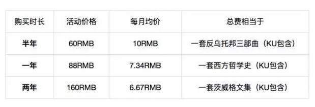 限时特价!中国亚马逊 Kindle Unlimited 电子书订阅服务最高160元/24个月