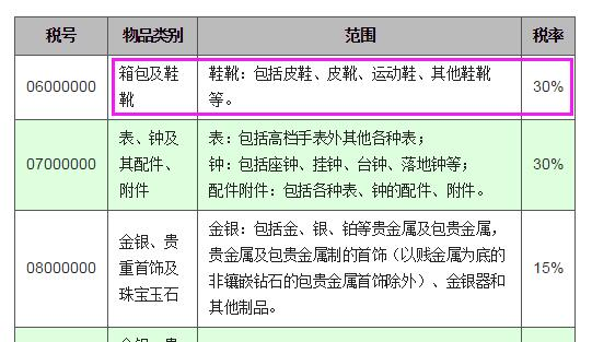 2017年鞋子海淘税率