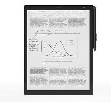 美亚PrimeDay!美版Kindle Paperwhite、 Sony王者阅读器可下单 7.5折