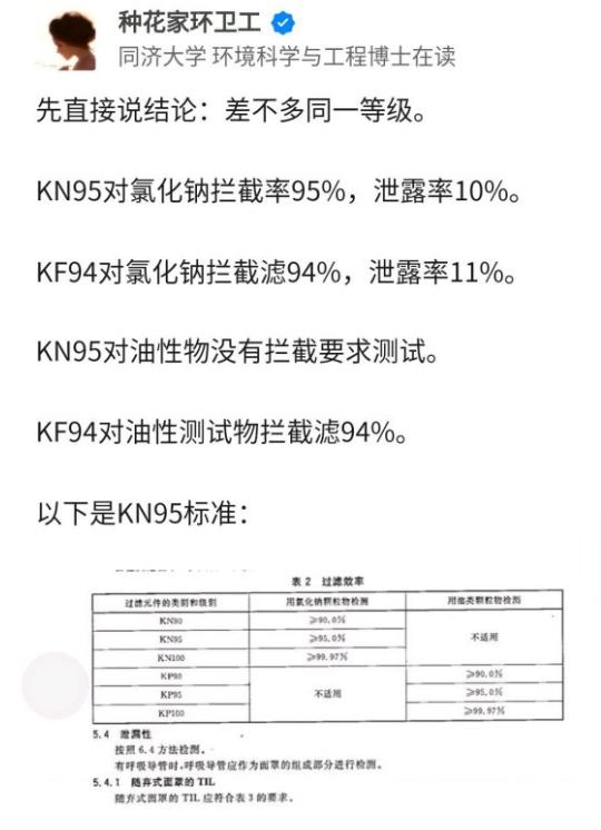 韩国网站海淘口罩教程攻略2020最新KF94N95区别