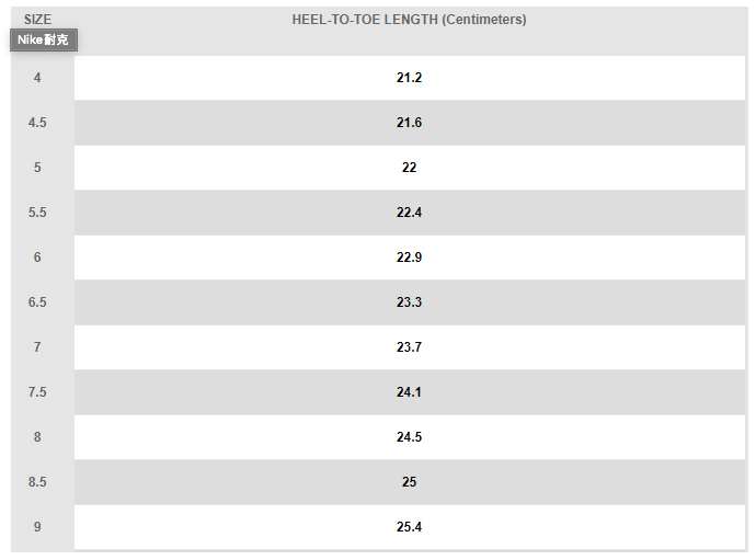 耐克Nike美国鞋码对照表尺码表