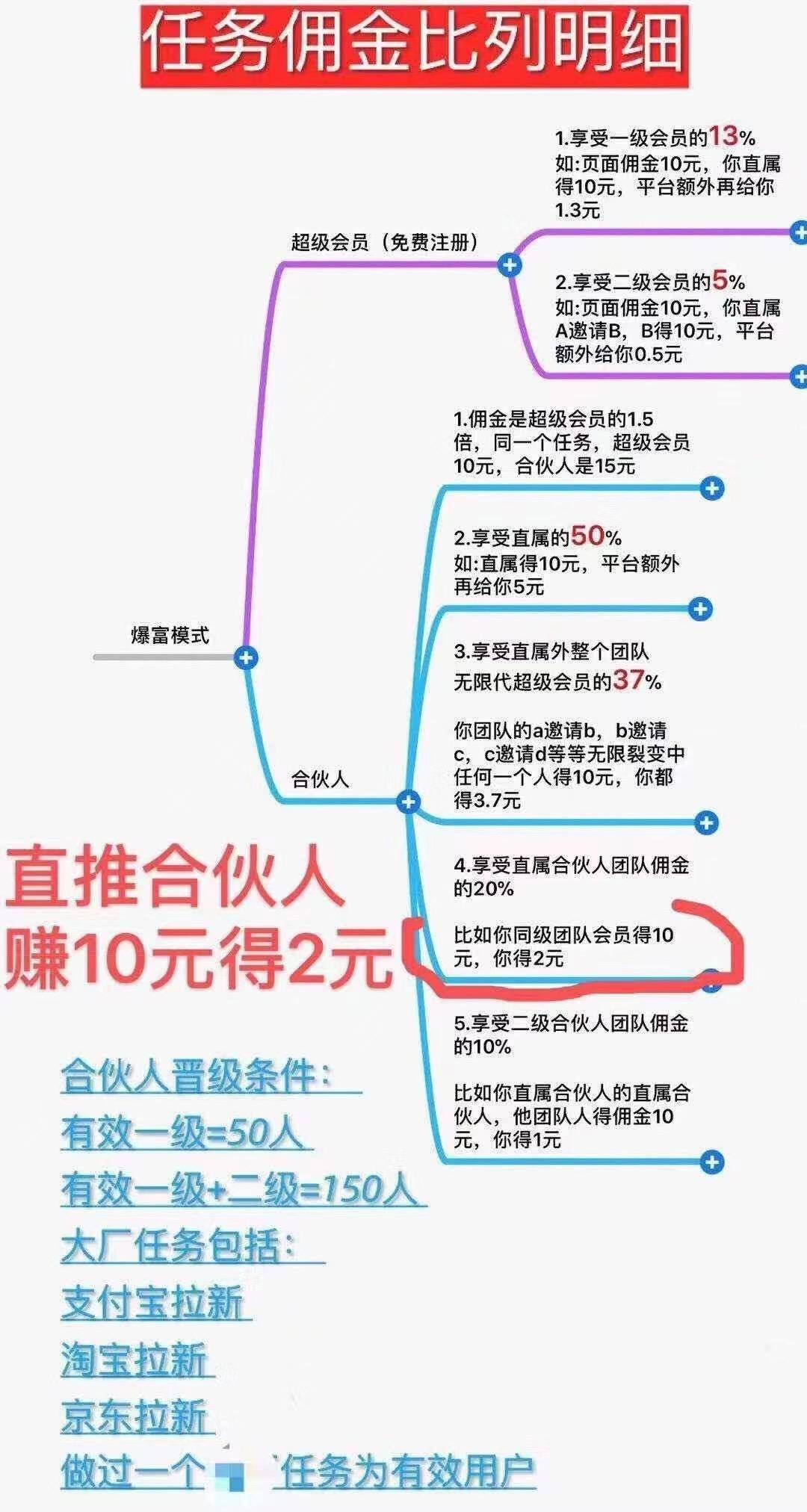 贝壳满满平台官方介绍超详细版