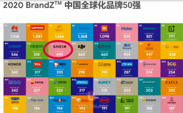Shein官网网站介绍